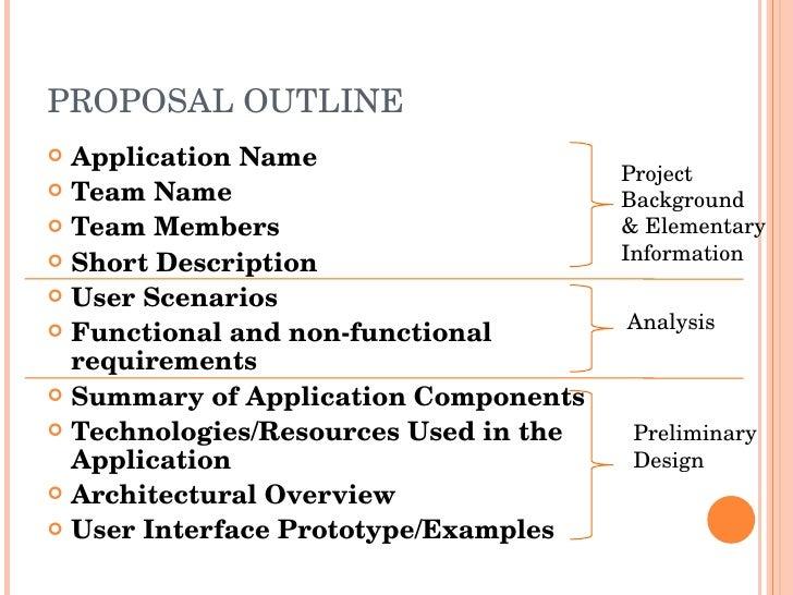 Template Sample Workshop Presentation Proposal Bellacoola