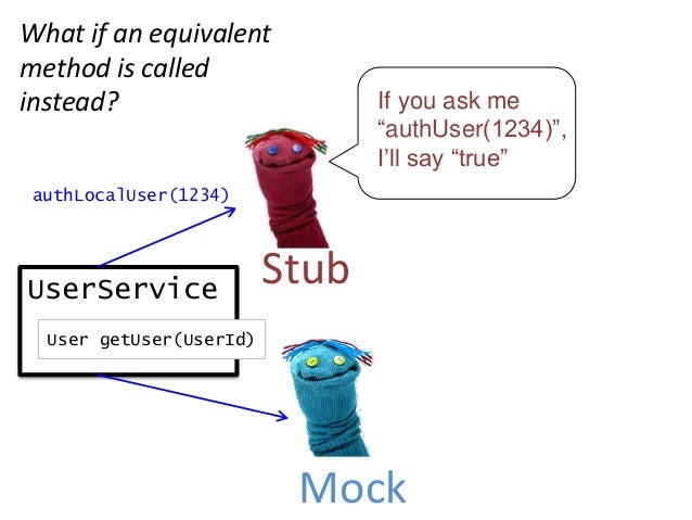 UserService User getUser(UserId) Honestly, no one's asked me that before. authLocalUser(1234)