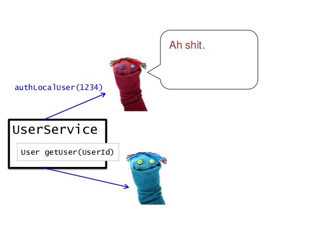 UserService User getUser(UserId) I'm just a sock. authLocalUser(1234)