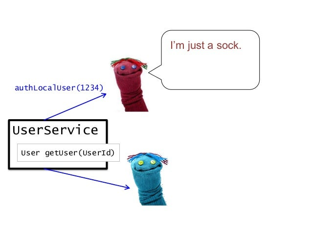 """UserService User getUser(UserId) authLocalUser(1234) I expect """"selectUser()"""" to be called once Still no idea."""