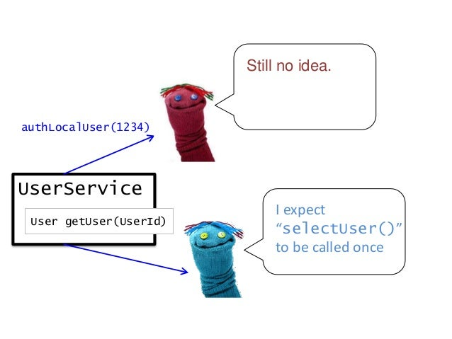 UserService User getUser(UserId) IT DIDN'T GET CALLED!!! NOTHING HAPPENED!!!!! Real problem: The stub configuration was ou...