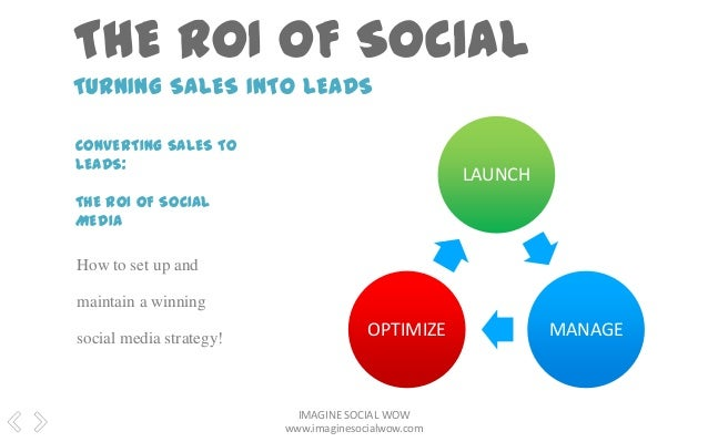 Unleashing The Power Of Social Media Building A Successful Social Me