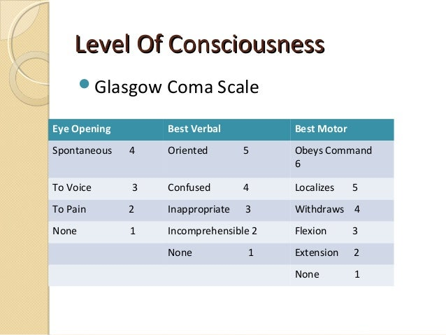 the comatose state and levels of consciousness A person in the coma state is neither  brain tissues and results in a loss of consciousness that manifests as a coma  sugar levels can also lead to coma.
