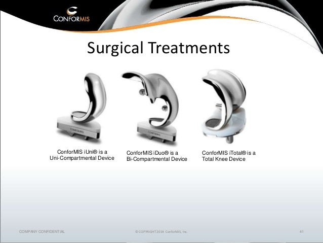 Conformis Knee CT Protocol | Ct Scan | Image Scanner