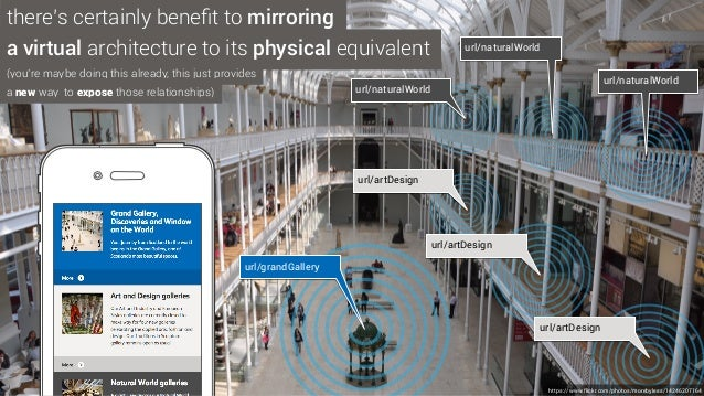 there's certainly benefit to mirroring a virtual architecture to its physical equivalent https://www.flickr.com/photos/more...