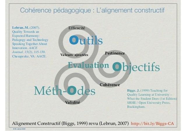 Le modèle synthétique et pragmatique I.M.A.I.P Slide 3