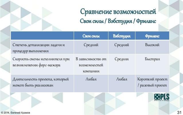 особенности коммуникаций в организации курсовая по психологии