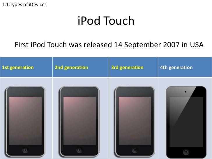 manualtesting rh slideshare net Monkey iPod Touch 1st Generation apple ipod touch 8gb 1st generation manual