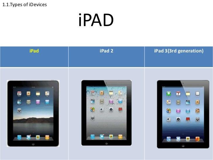 manual de ipad 3 en espaol how to and user guide instructions u2022 rh taxibermuda co manual ipad mini español pdf Apple iPad Mini User Guide