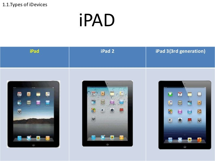 manualtesting rh slideshare net iPad 2 User Guide Apple iPad Guide