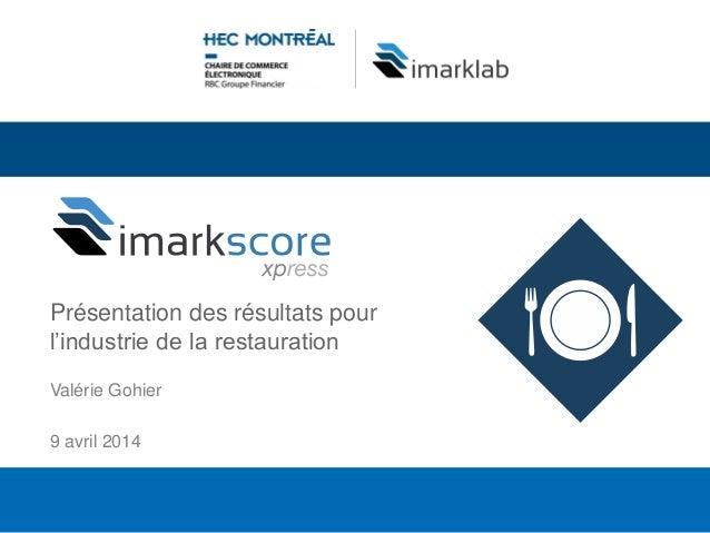Valérie Gohier 9 avril 2014 Présentation des résultats pour l'industrie de la restauration