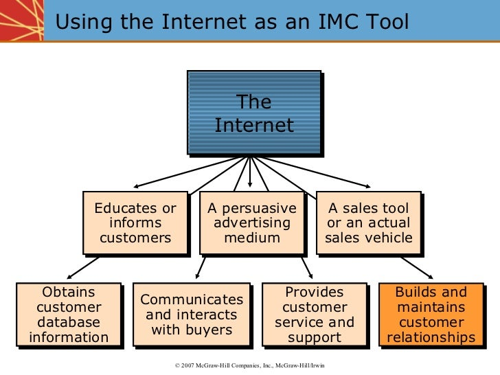 the importance of imc integrate marketing communications Integrated marketing communication is the planning and execution of all types of marketing communication needed for a product, brand, idea, company or place in order to satisfy a common set of objectives and support.