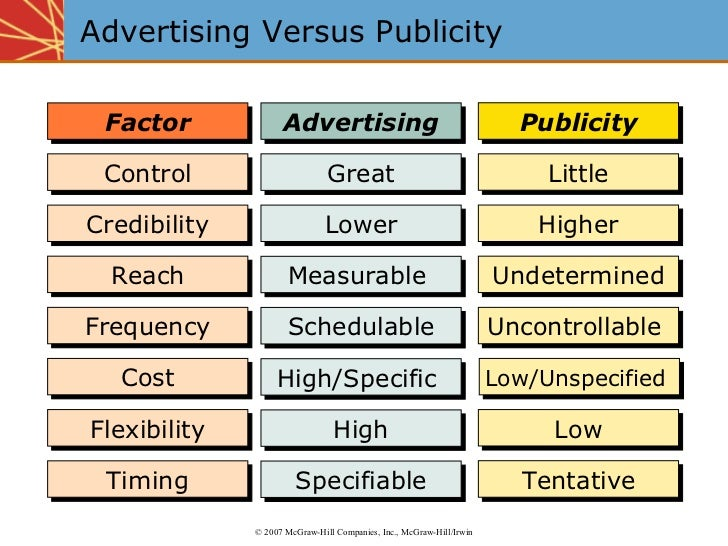 Advertising Versus Publicity Advertising Publicity Tentative Low Low/Unspecified   Uncontrollable   Great Lower Measurable...