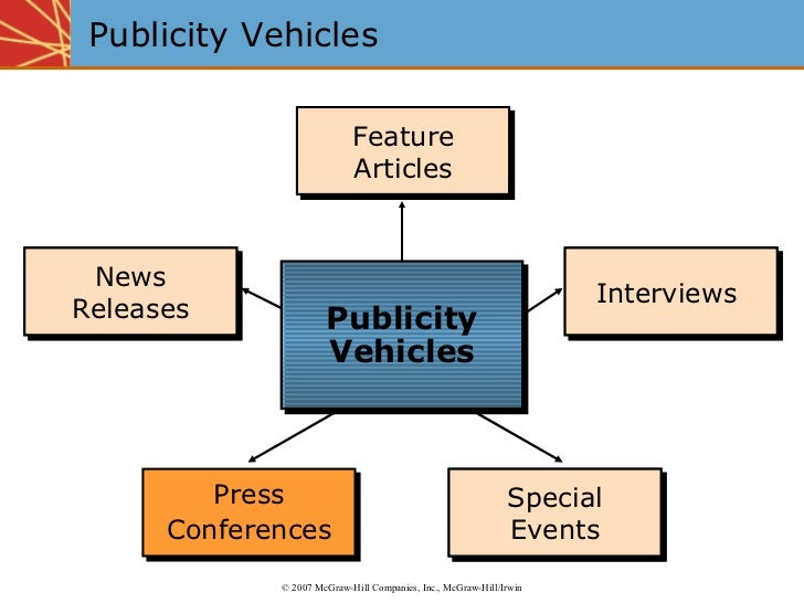Publicity Vehicles Interviews   Feature Articles Special Events News Releases Publicity Vehicles ©  2007 McGraw-Hill Compa...