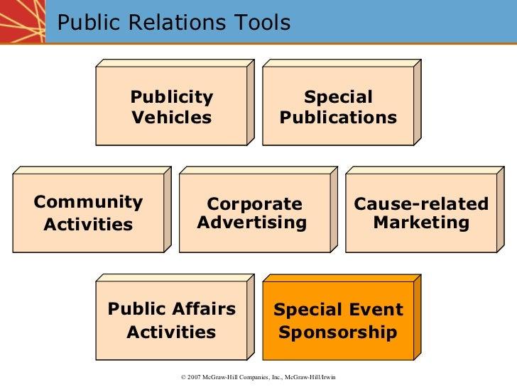 Public Relations Tools Corporate Advertising Corporate Advertising   Cause-related Marketing Cause-related Marketing Publi...