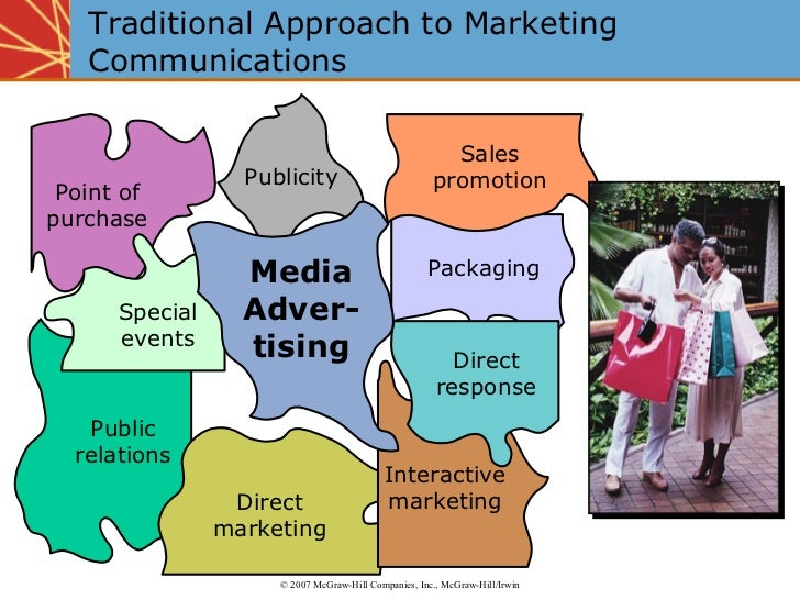 Traditional Approach to Marketing Communications   ©  2007 McGraw-Hill Companies, Inc., McGraw-Hill/Irwin Point of purchas...