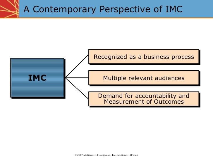 A Contemporary Perspective of IMC Demand for accountability and Measurement of Outcomes Recognized as a business process M...