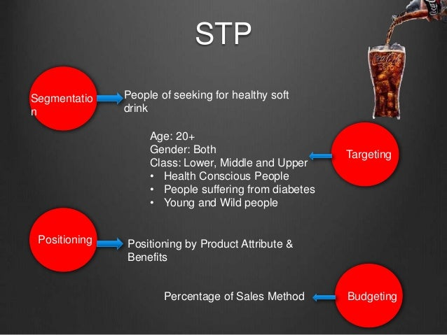 stp analysis coca cola Swot analysis of coca cola swot stands for strength, weakness, opportunities,  and threats this article will provide swot of coca cola.
