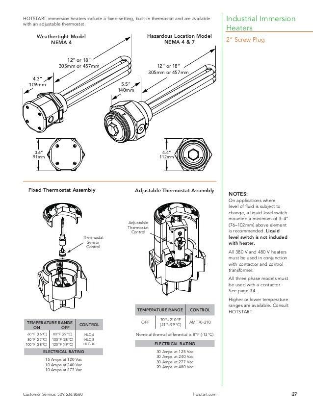 Kim Hotstart Csm Wiring Diagram. John Deere Wiring Diagram