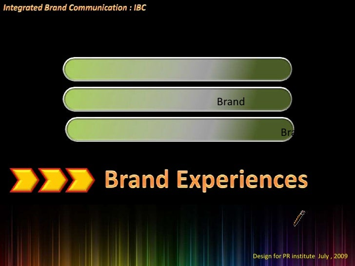 Integrated brand communication