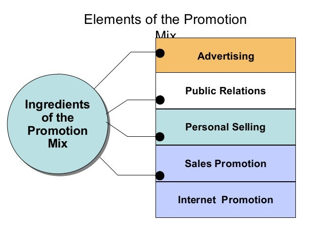 Criteria for Setting Promotion           Objectives        Promotion objectives should:            be measurable, concrete...