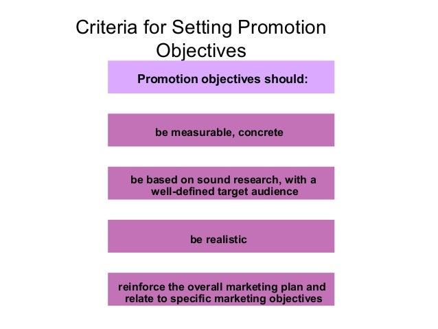 Advertising Campaign Decision                 Process             Determine the campaign objectives.Make creative decision...