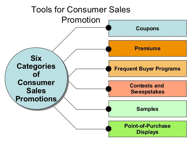 Differences Between Traditional & Relationship                                 Selling         Traditional Personal Sellin...