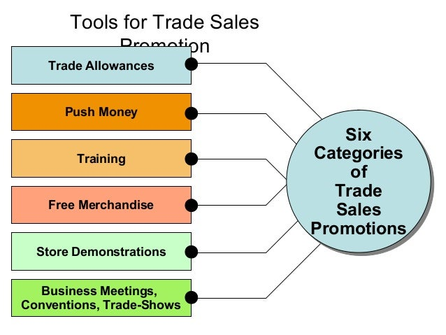 Steps in the Selling      Process                         Generating Sales Leads                          Qualifying Sales...