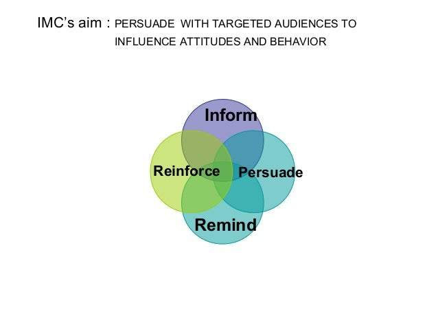 MARKETING COMMUNICATIONS OBJECTIVES          •   Increase Market Penetration          •   Develop Repeat Purchase Behavior...
