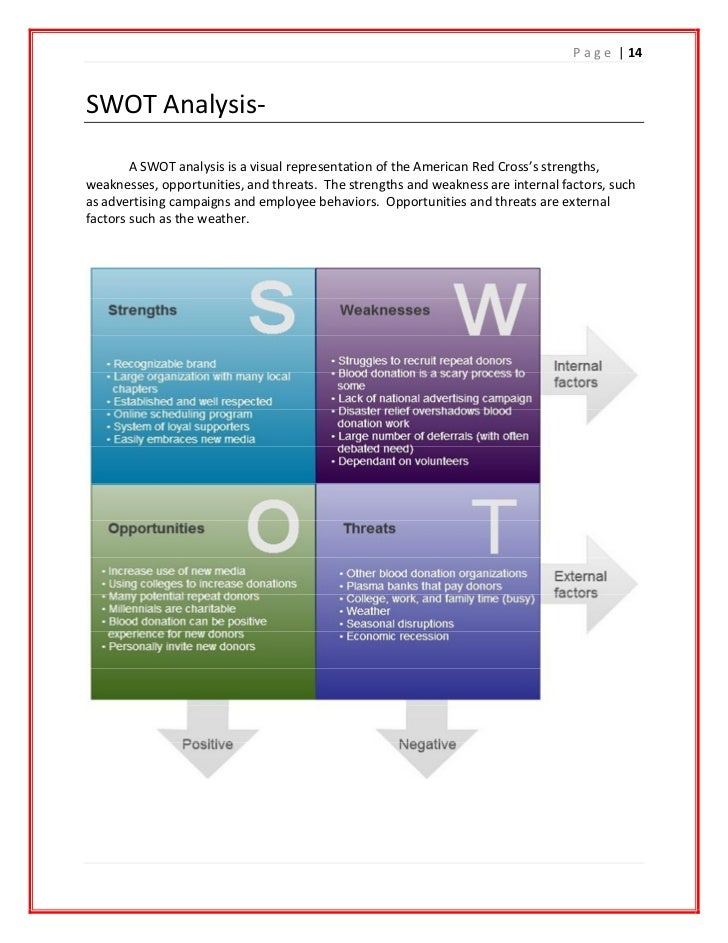 swot analysis for canadian red cross Find out about the british red cross' corporate strategy for 2015 to 2019 and how we plan to achieve our goals.