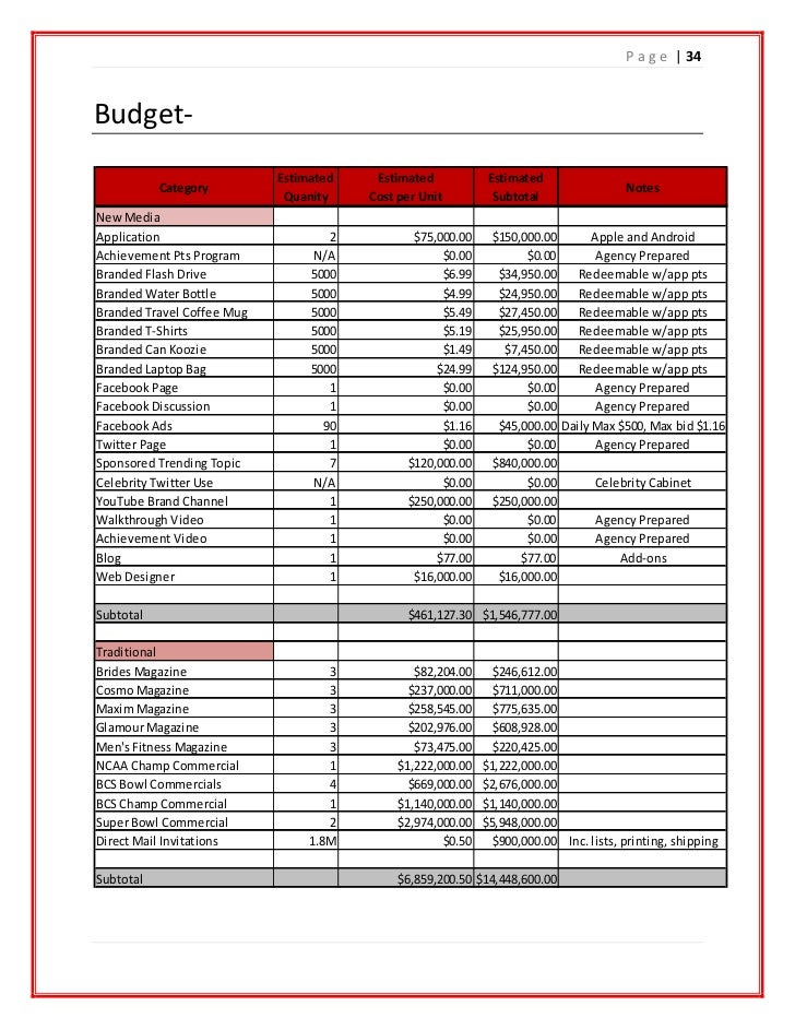 Exelent Imc Template Model - Resume Ideas - dospilas.info