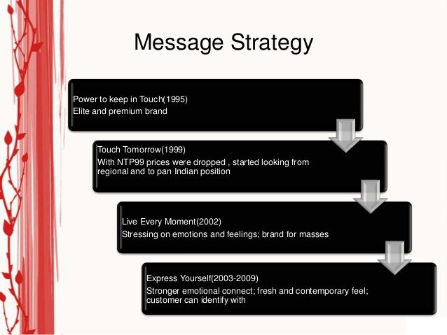 Message StrategyPower to keep in Touch(1995)Elite and premium brand     Touch Tomorrow(1999)     With NTP99 prices were dr...