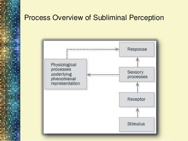 Concepts• Subliminal message• Below (sub) the threshold (limen) of human perception   – Example: a message flashed so quic...