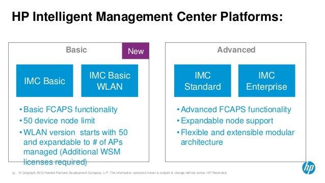 Поддержка, конфигурирование и мониторинг сети с помощью HP IMC