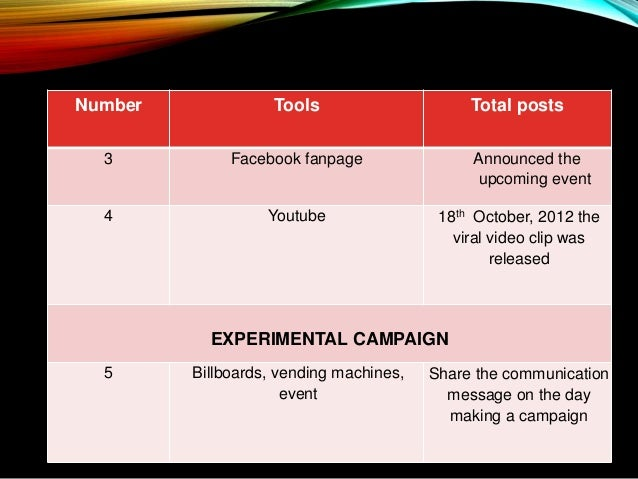 share a coke imc tools Case study: share a coke campaign post-analysis 1 'share a coke' campaign post-analysis case study 2 campaign share a coke client coca-cola agencies naked, ogilvy, wunderman, ikon, fuel, urban, momentum, one green bean.