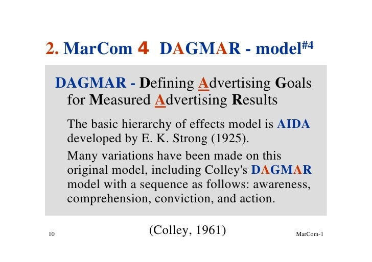 dagmar approach in advertising 8 and 9 media planning advertising research  a model to define commun ication goals is the dagmar model (defining advertising goals for measured.
