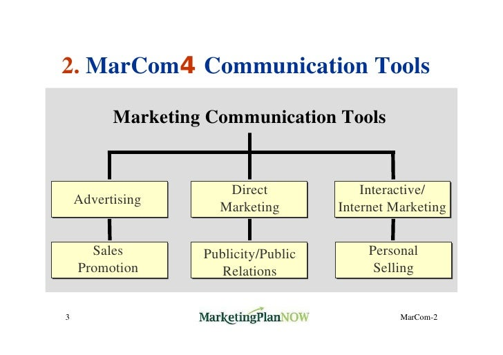 lenovo marketing communication tools 10 digital tools for enhancing your communication  formal training in marketing and design, but free programs like this one give you some good tools for .
