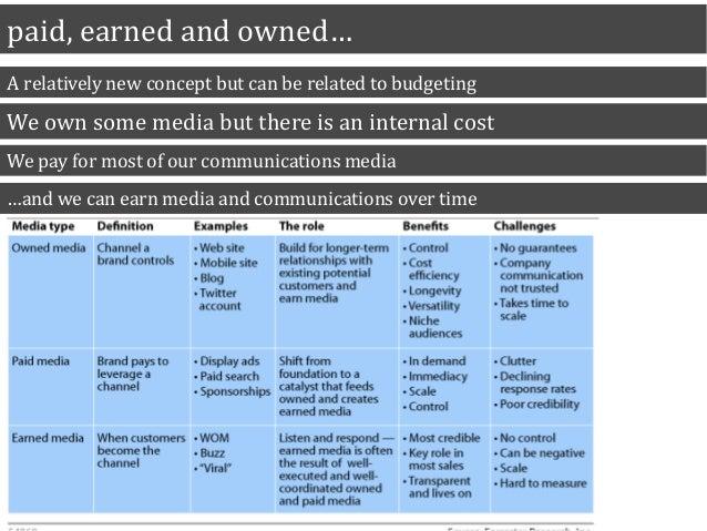 Mcdonalds imc context analysis