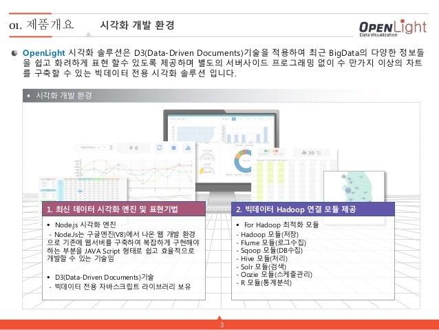 3 01. 제품개요 시각화 개발 환경 OpenLight 시각화 솔루션은 D3(Data-Driven Documents)기술을 적용하여 최근 BigData의 다양한 정보들 을 쉽고 화려하게 표현 할수 있도록 제공하며 별도의...