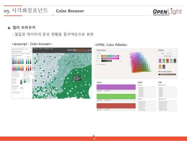 8 03. 시각화컴포넌트 Color Browser 컬러 브라우저 : 밀집된 데이터의 분포 현황을 컬러색상으로 표현 <Javascript : Color browser> <HTML: Color Pallette>