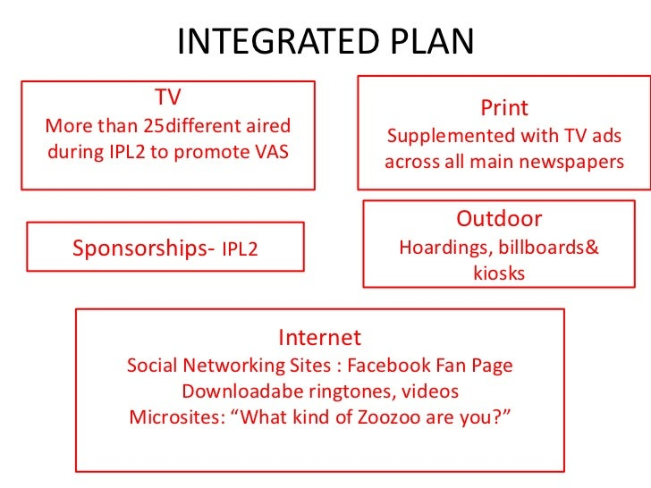 INTEGRATED PLAN            TV                                 PrintMore than 25different aired         Supplemented with T...