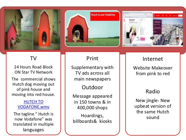 TV                    Print               Internet 24 Hours Road Block     Supplementary with    Website Makeover ON Star ...