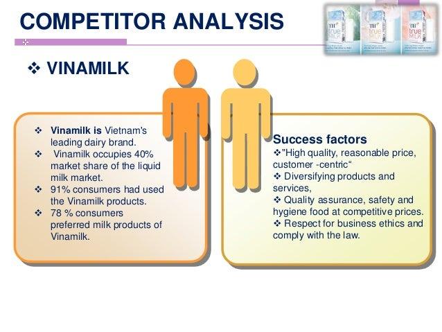 Dutch lady company SWOT Analysis