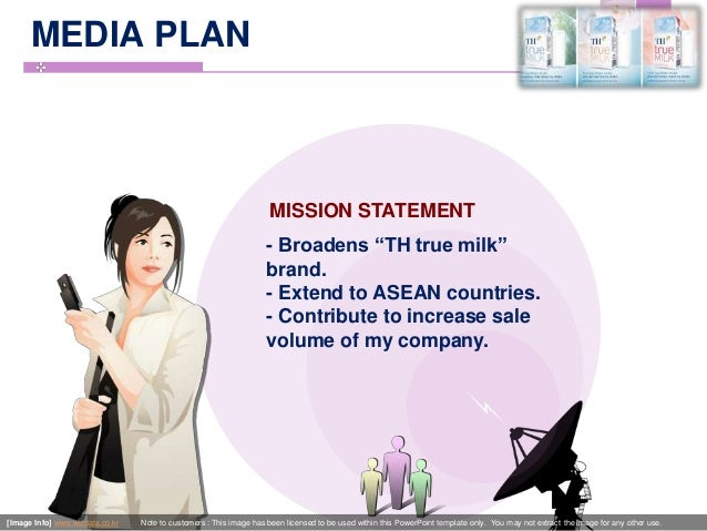 th true milk marketing plan Th true milk marketing plan intructor: phd le trung thanh prepared by milky way group table of contents 1 external environment 3 11 market 3 111 market 3 112 customer's budget 4 113 trends 4 114 market structure 4 12 product 4 121 the benefit customers: the assurance of 100% pure.