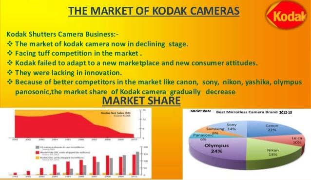 kodak marketing mix Start studying mktg final review unit 1 learn  marketing mix  kodak announced that their new line of easyshare printers would be available only in.