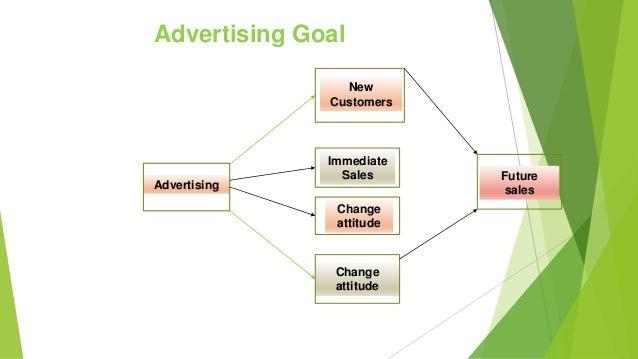 Imc presentation   advertising objectives Slide 3