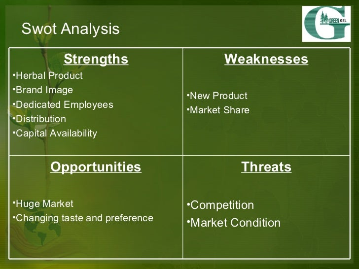 indian herbal industry swot analysis 34 swot analysis of the pharmaceutical industry  99 promoting indian  ayush & herbal industry.