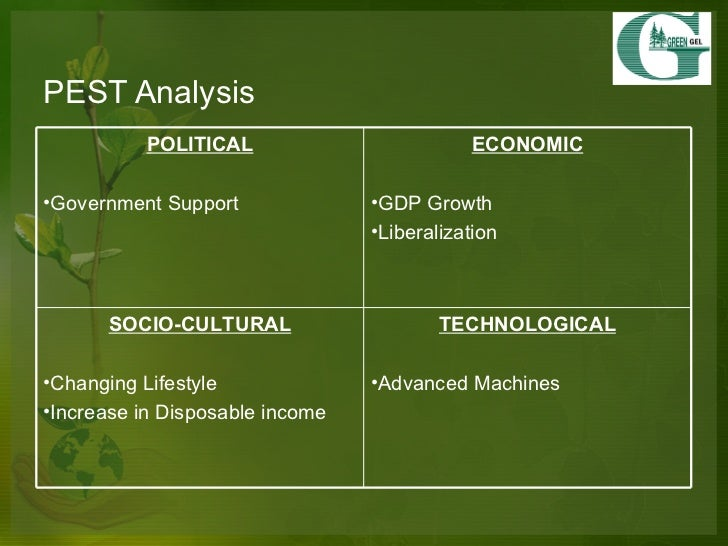 pest analysis shampoo Dabur is an investor friendly brand as its financial performance shows the  company's growth rate rose from 10% to 40.