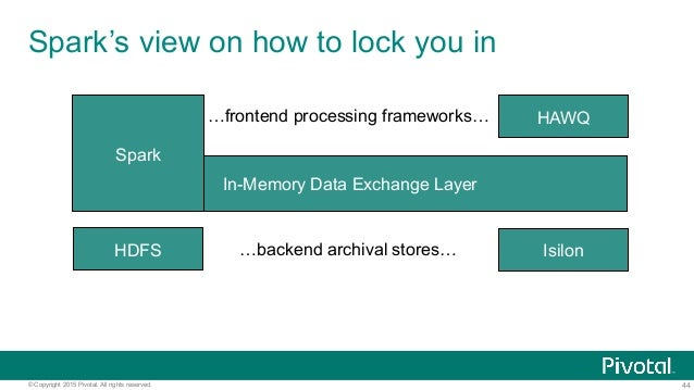 44© Copyright 2015 Pivotal. All rights reserved. Spark's view on how to lock you in In-Memory Data Exchange Layer HDFS Isi...