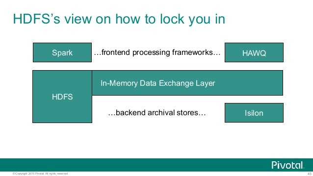 45© Copyright 2015 Pivotal. All rights reserved. HDFS's view on how to lock you in In-Memory Data Exchange Layer HDFS Isil...